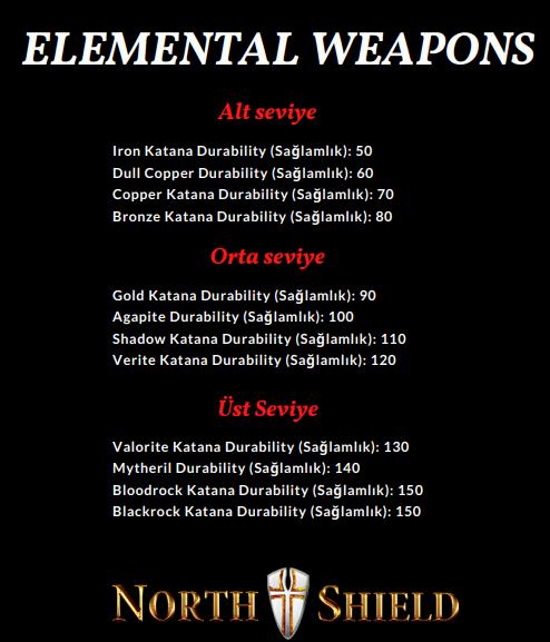 Elemental Silahlar
